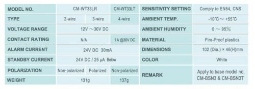 Thông số kỹ thuật đầu báo khói quang Chungmei CM-WT33LR / CM-WT33LT