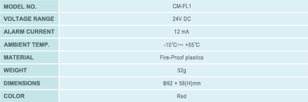 Thông số kỹ thuật của đèn báo cháy Chungmei CM-FL1