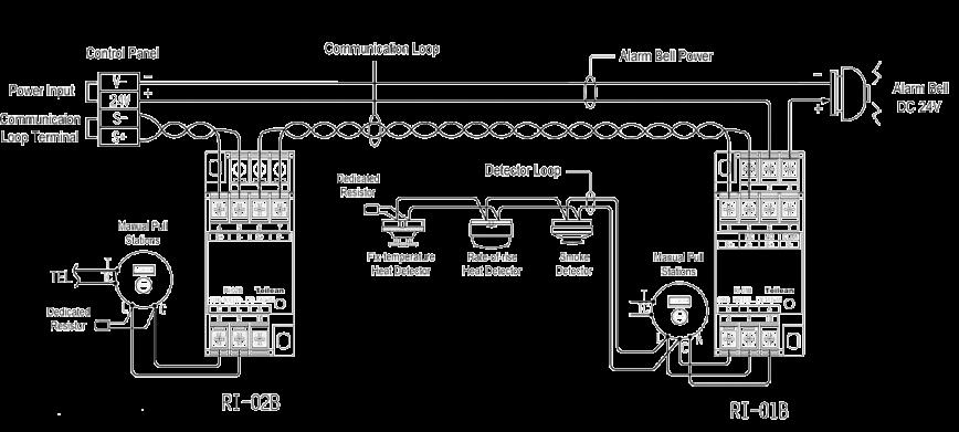 Bản vẽ kỹ thuật của module mở rộng báo cháy địa chỉ Chungmei RI-01B và RI-02B